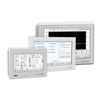 Сенсорные панели оператора СП315-Р